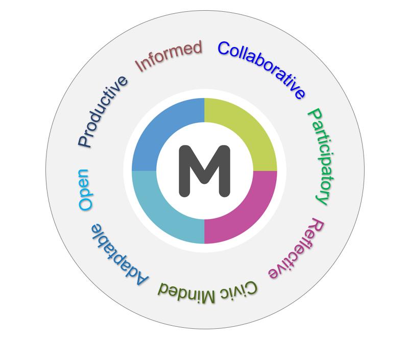 2018MLCharacteristics